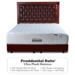 Mattress Used in 5 Star Hotels India